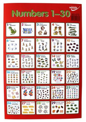 Wall Chart - Numbers 1 -30