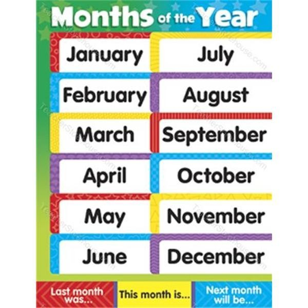 Learning Chart -months Of The Year