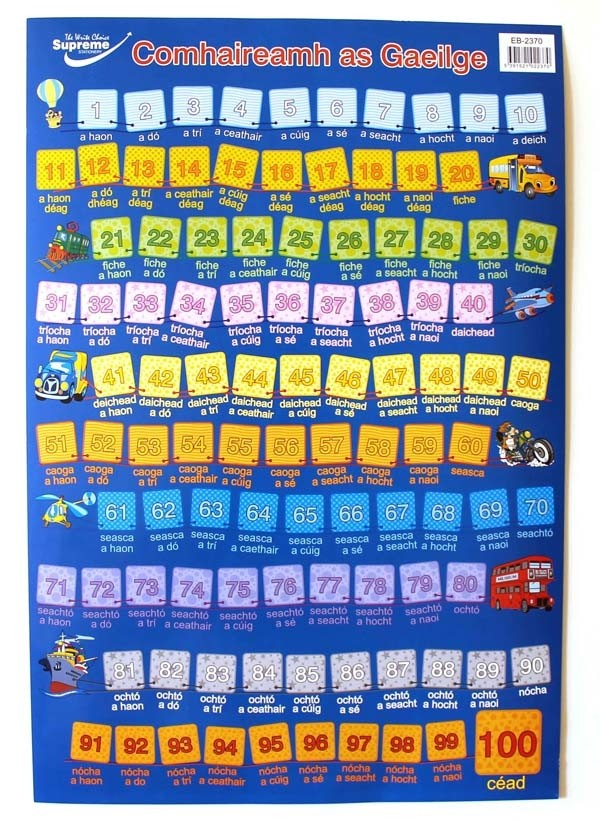 Wall Chart - Comhaireamh (numbers In Irish)